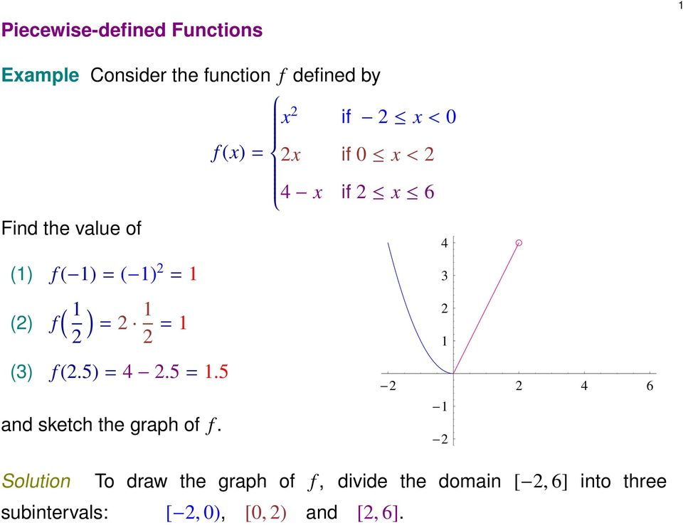 (3) f (.5) = 4.5 =.5 and sketch the graph of f.