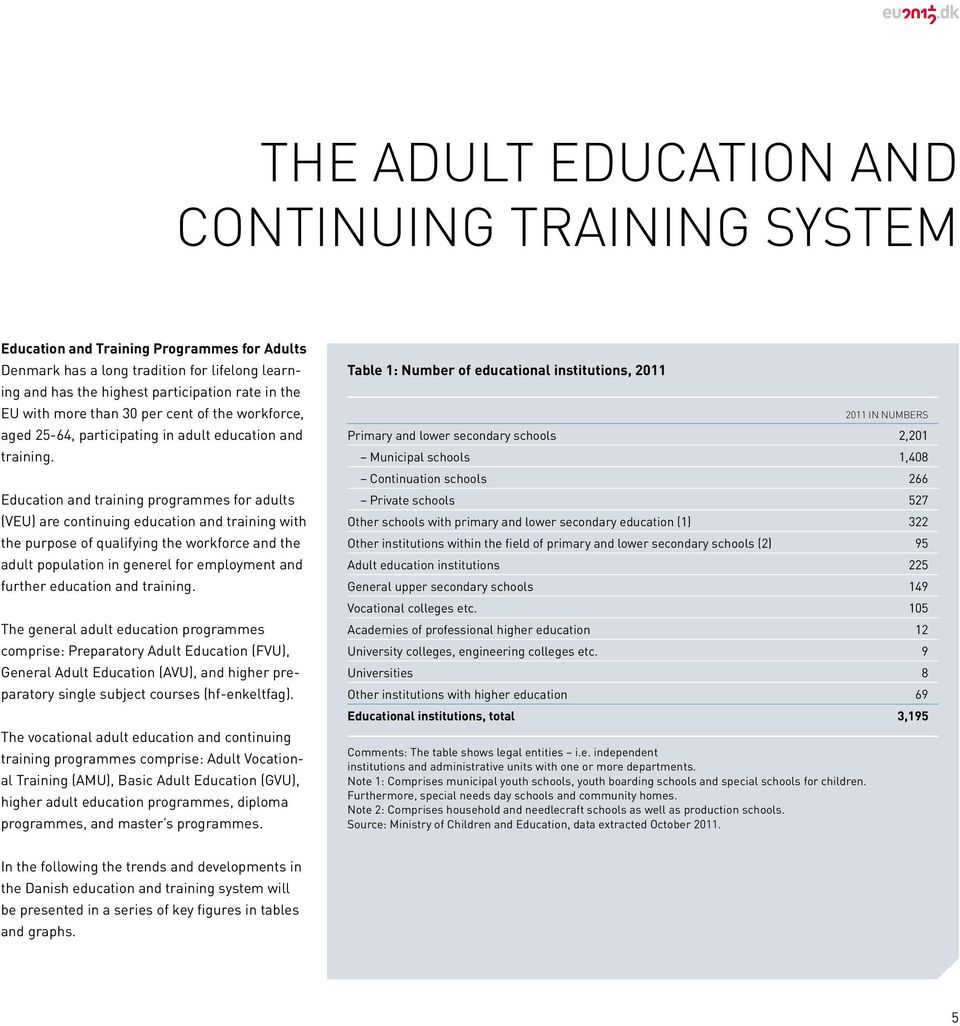 Education and training programmes for adults (VEU) are continuing education and training with the purpose of qualifying the workforce and the adult population in generel for employment and further