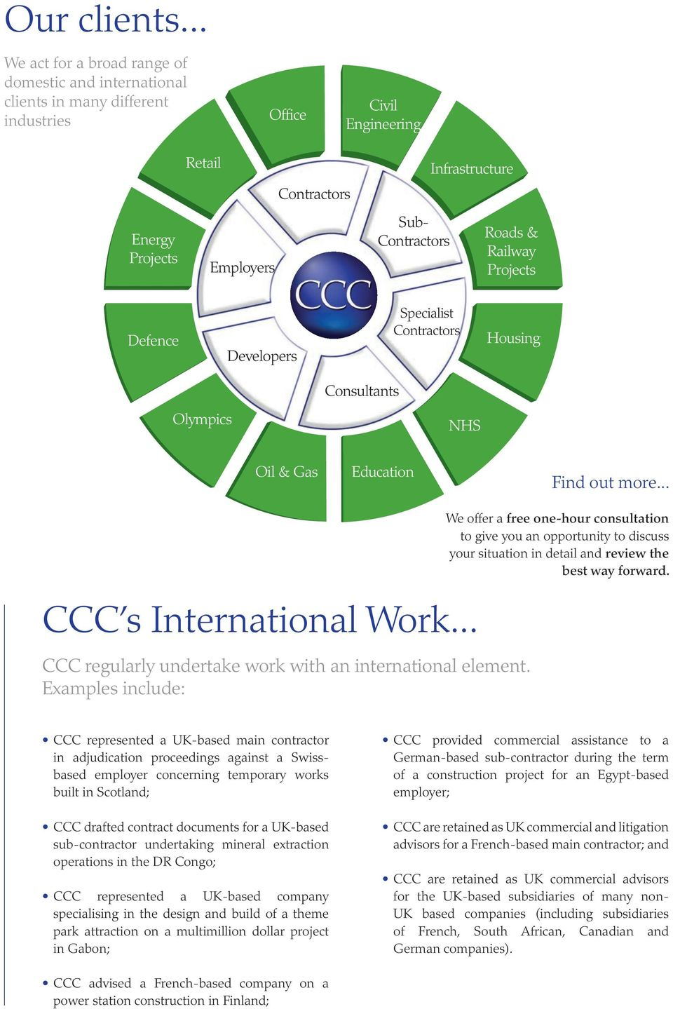 Roads & Railway Projects Defence Developers Specialist Contractors Housing Consultants Olympics NHS Oil & Gas Education Find out more... CCC s International Work.