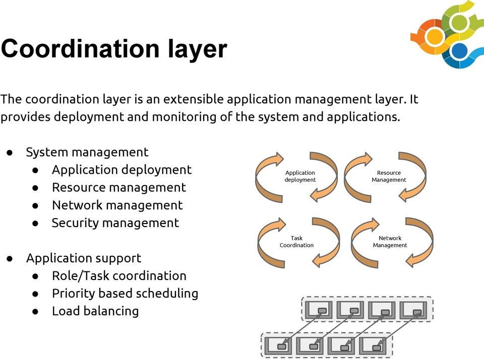 System management Application deployment Resource management Network management Security management