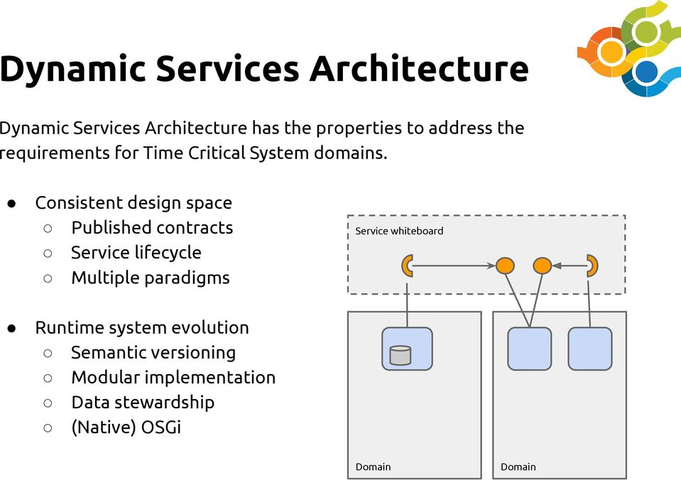 Consistent design space Published contracts Service lifecycle Multiple paradigms Service