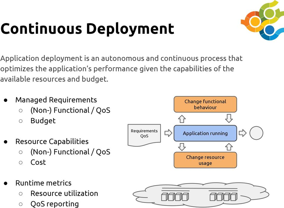 Managed Requirements (Non-) Functional / QoS Budget Resource Capabilities (Non-) Functional / QoS Cost