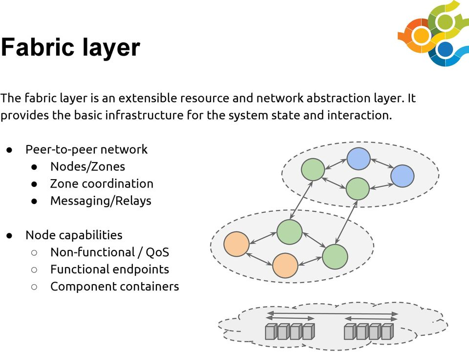 It provides the basic infrastructure for the system state and interaction.