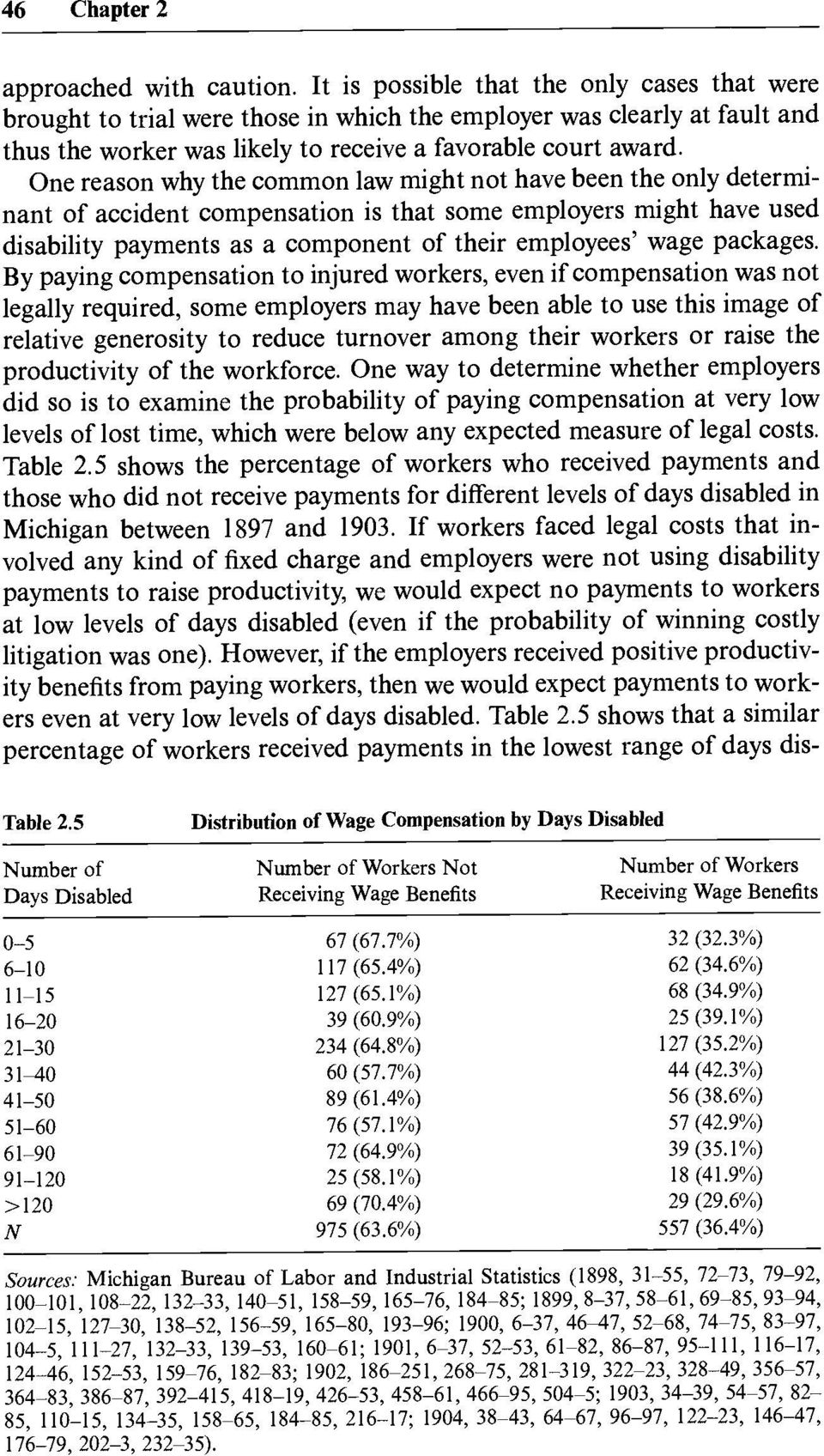 One reason why the common law might not have been the only determinant of accident compensation is that some employers might have used disability payments as a component of their employees' wage