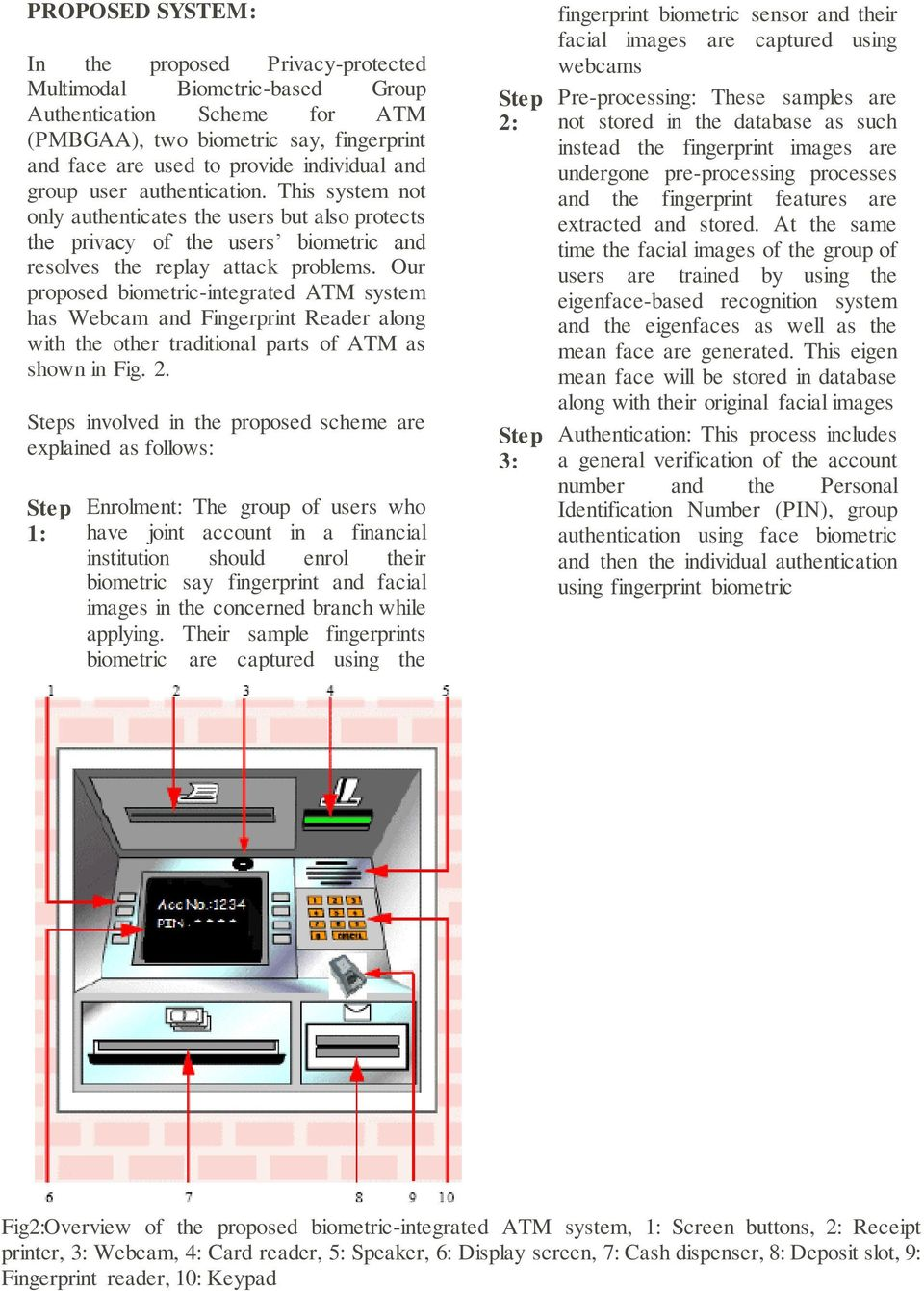 Our proposed biometric-integrated ATM system has Webcam and Fingerprint Reader along with the other traditional parts of ATM as shown in Fig. 2.