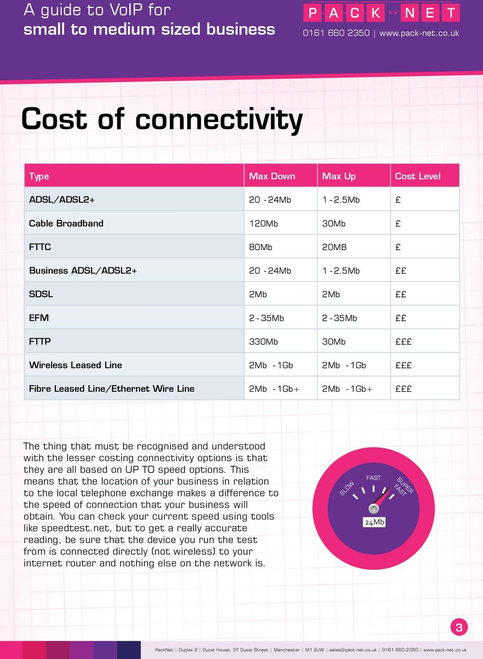 with the lesser costing connectivity options is that they are all based on UP TO speed options.