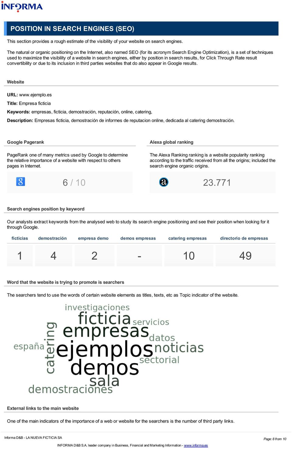 either by position in search results, for Click Through Rate result convertibility or due to its inclusion in third parties websites that do also appear in Google results. Website URL: www.ejemplo.