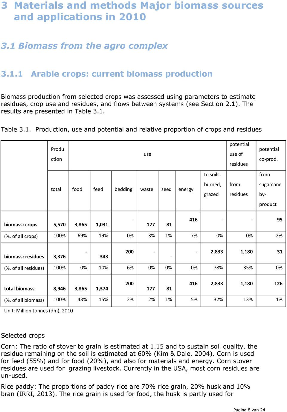 flows between systems (see Section 2.1). The results are presented in Table 3.1. Table 3.1. Production, use and potential and relative proportion of crops and residues Produ ction use potential use of residues potential co-prod.