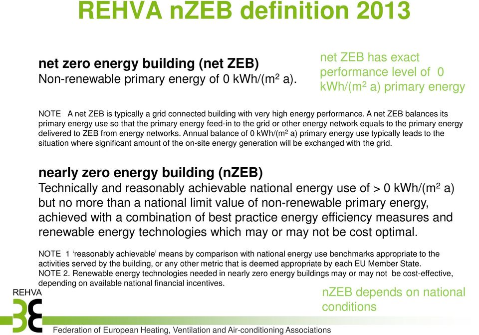 A net ZEB balances its primary energy use so that the primary energy feedin to the grid or other energy network equals to the primary energy delivered to ZEB from energy networks.