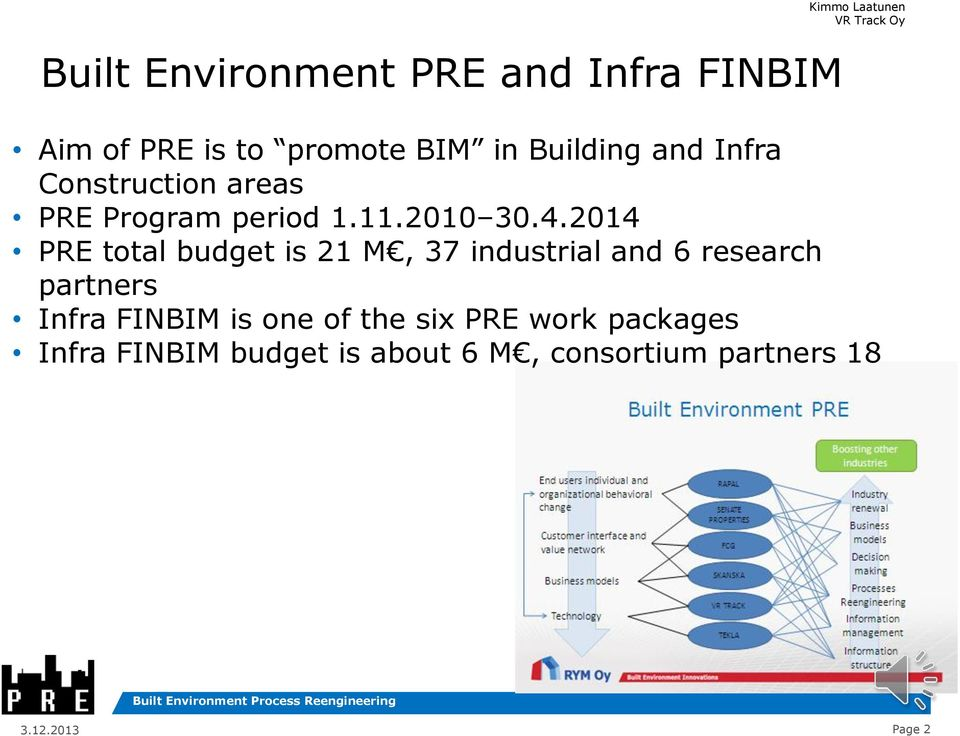 2014 PRE total budget is 21 M, 37 industrial and 6 research partners Infra FINBIM is
