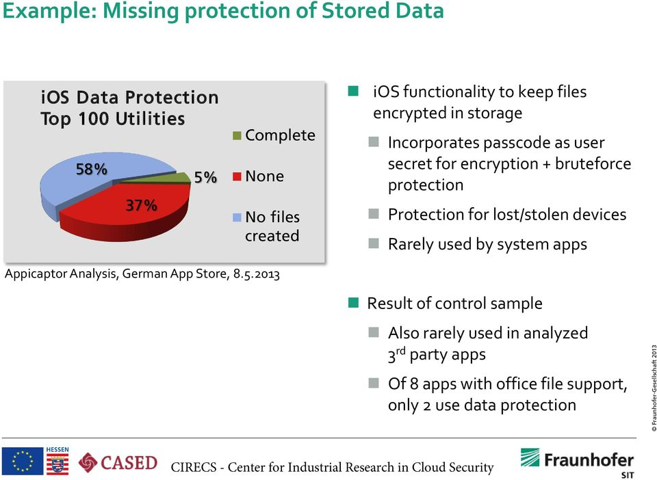 protection Protection for lost/stolen devices Rarely used by system apps Appicaptor Analysis, German App Store, 8.5.