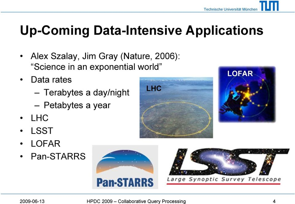 LHC Terabytes a day/night Petabytes a year LSST LOFAR