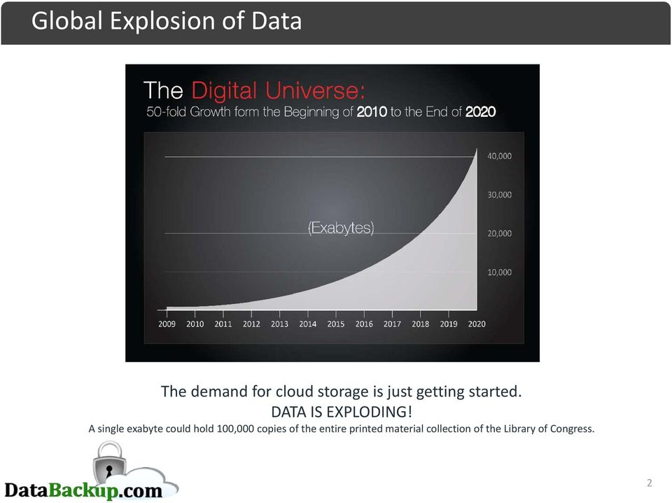 A single exabyte could hold 100,000 copies of the