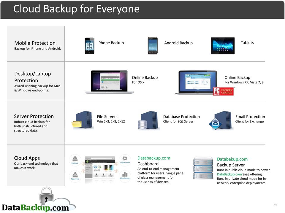 File Servers Win 2k3, 2k8, 2k12 Database Protection Client for SQL Server Email Protection Client for Exchange Cloud Apps Our back-end technology that makes it work. Databackup.