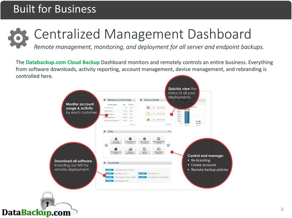 com Cloud Backup Dashboard monitors and remotely controls an entire business.