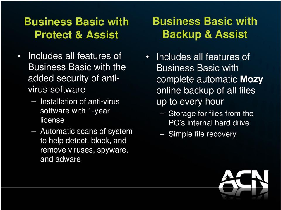 viruses, spyware, and adware Business Basic with Backup & Assist Includes all features of Business Basic with complete