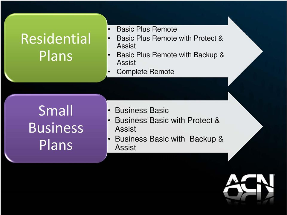 Complete Remote Small Business Plans Business Basic Business