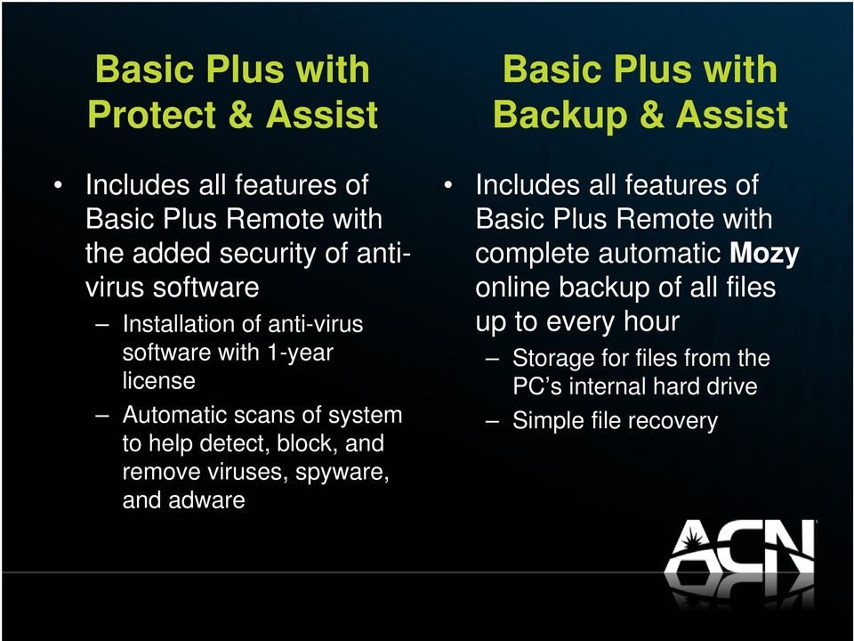 viruses, spyware, and adware Basic Plus with Backup & Assist Includes all features of Basic Plus Remote with complete