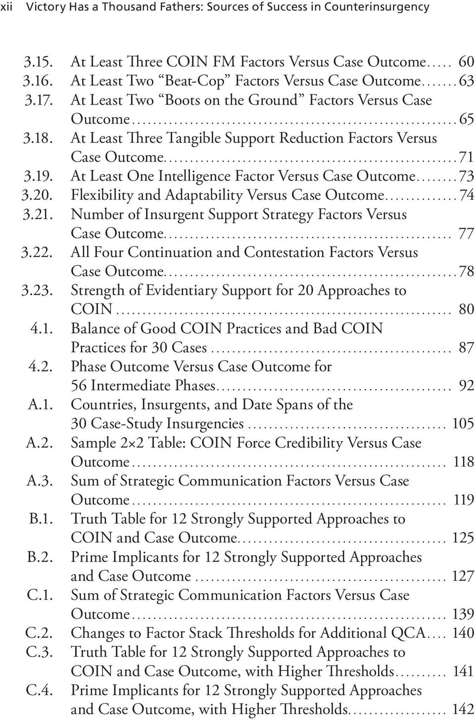 At Least One Intelligence Factor Versus Case Outcome...73 3.20. Flexibility and Adaptability Versus Case Outcome...74 3.21. Number of Insurgent Support Strategy Factors Versus Case Outcome... 77 3.22.