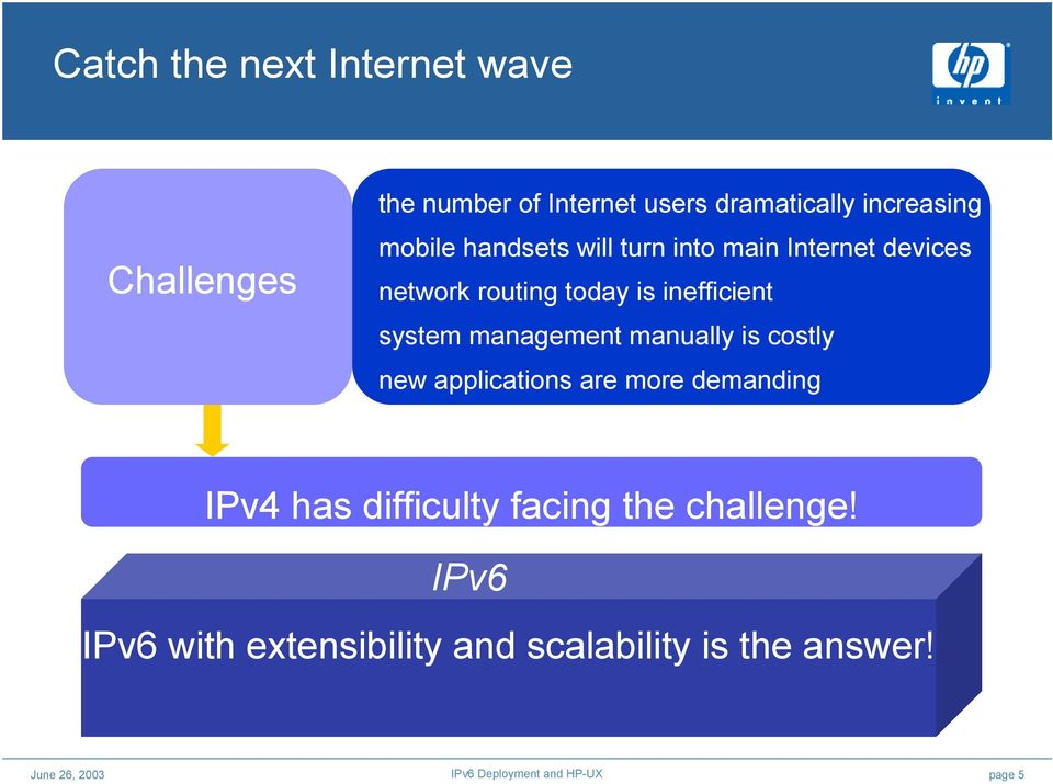 inefficient system management manually is costly new applications are more demanding IPv4
