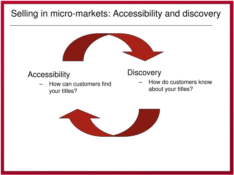 Accessibility How can customers find