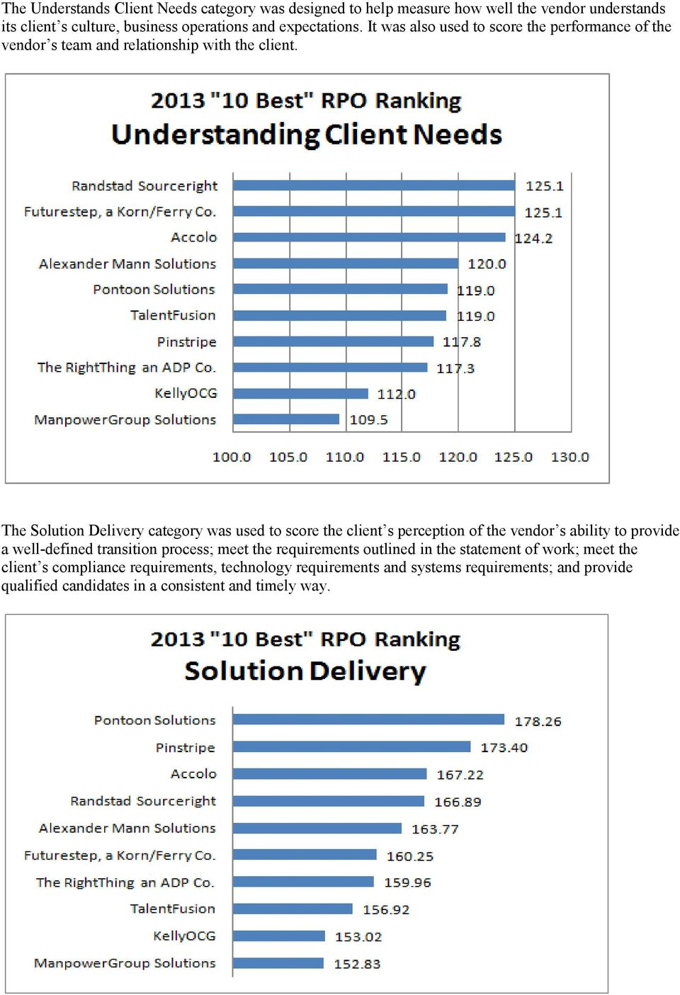 The Solution Delivery category was used to score the client s perception of the vendor s ability to provide a well-defined transition process; meet the
