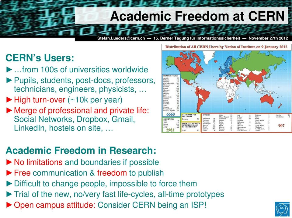 site, Academic Freedom in Research: No limitations and boundaries if possible Free communication & freedom to publish Difficult to change