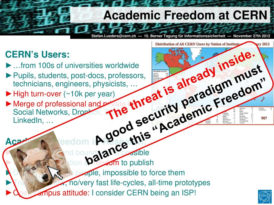 Academic Freedom in Research: No limitations and boundaries if possible Free communication & freedom to publish Difficult to change