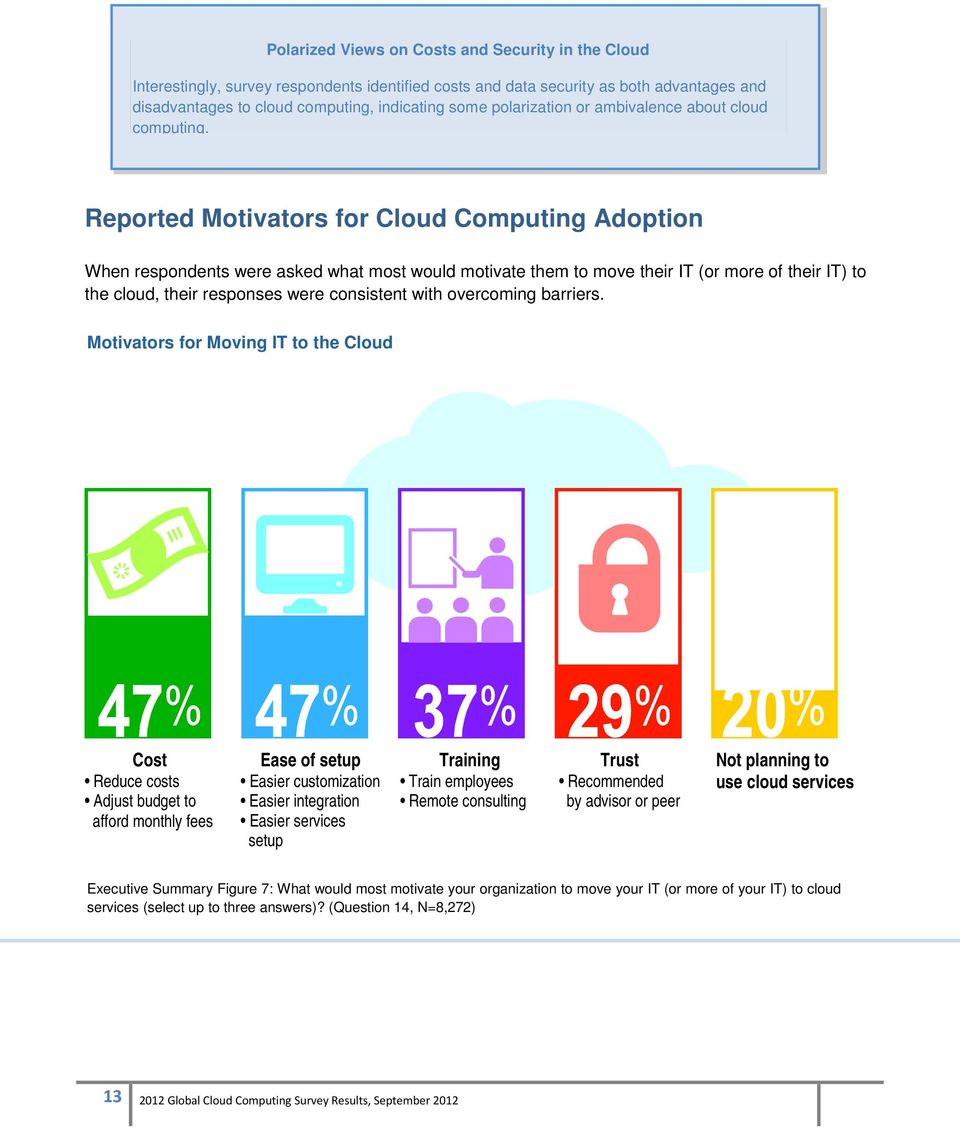 Reported Motivators for Cloud Computing Adoption When respondents were asked what most would motivate them to move their IT (or more of their IT) to the cloud, their responses were consistent with