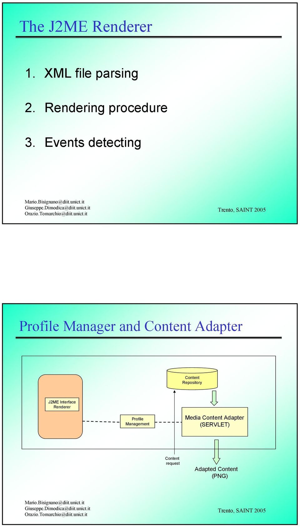 Events detecting Profile Manager and Adapter