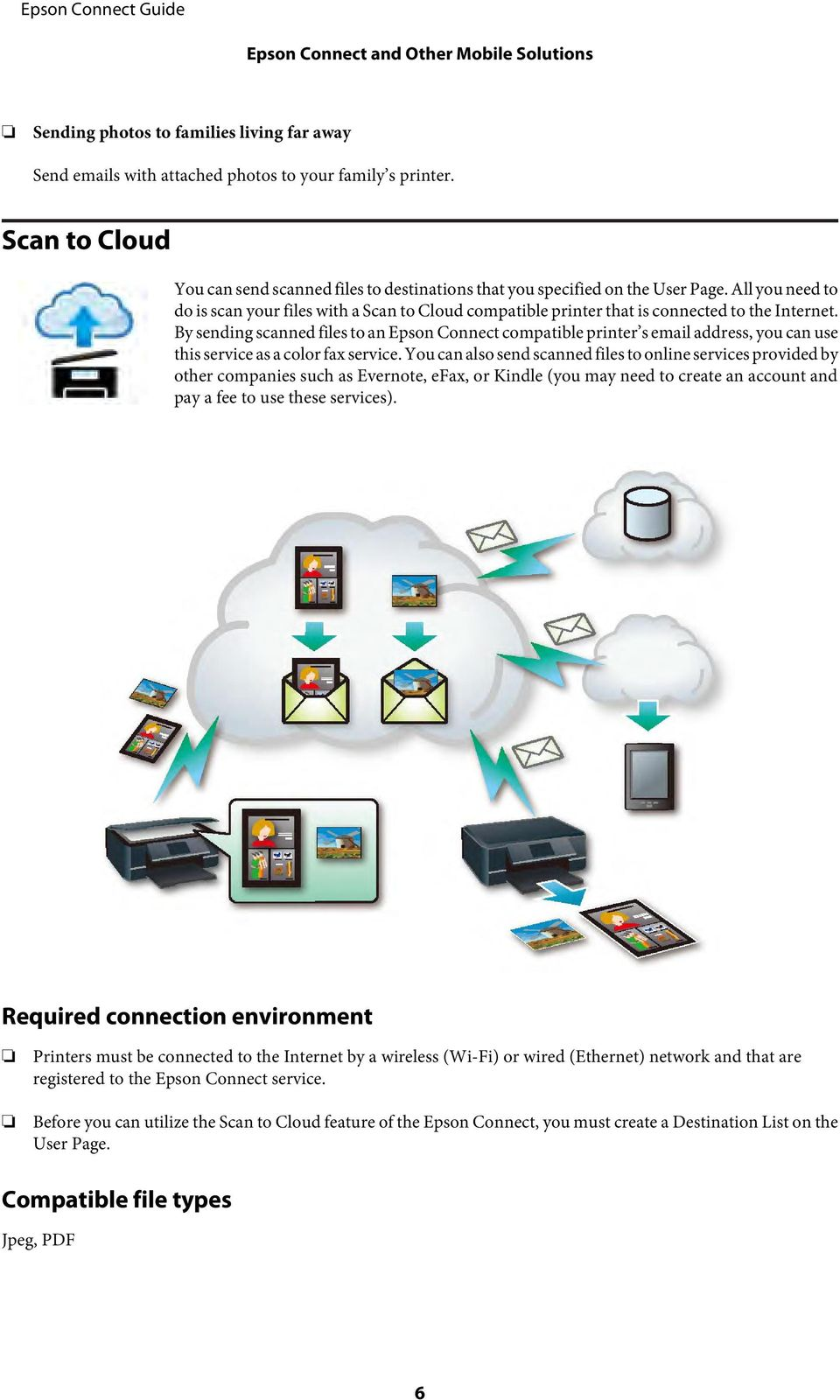 ll you need to do is scan your files with a Scan to loud compatible printer that is connected to the Internet.