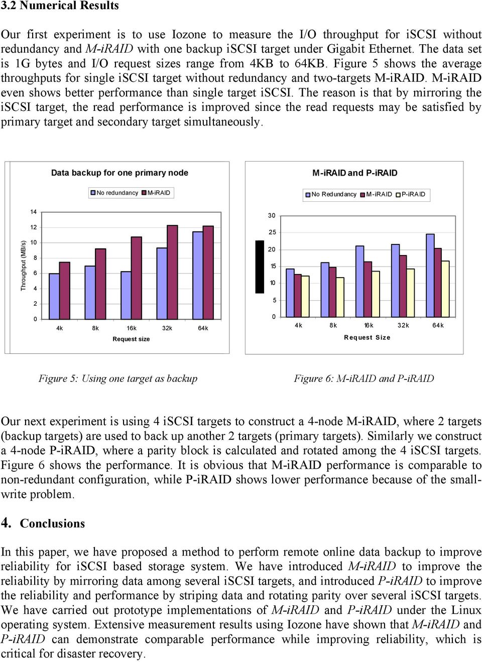 M-iRAID even shows better performance than single target iscsi.