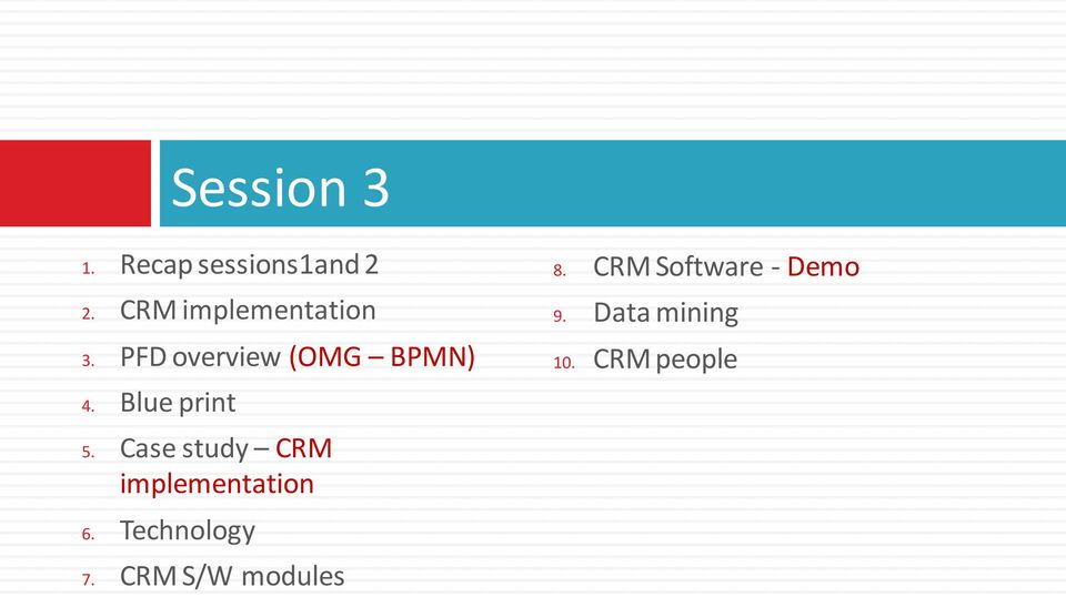Blue print 5. Case study CRM implementation 6.