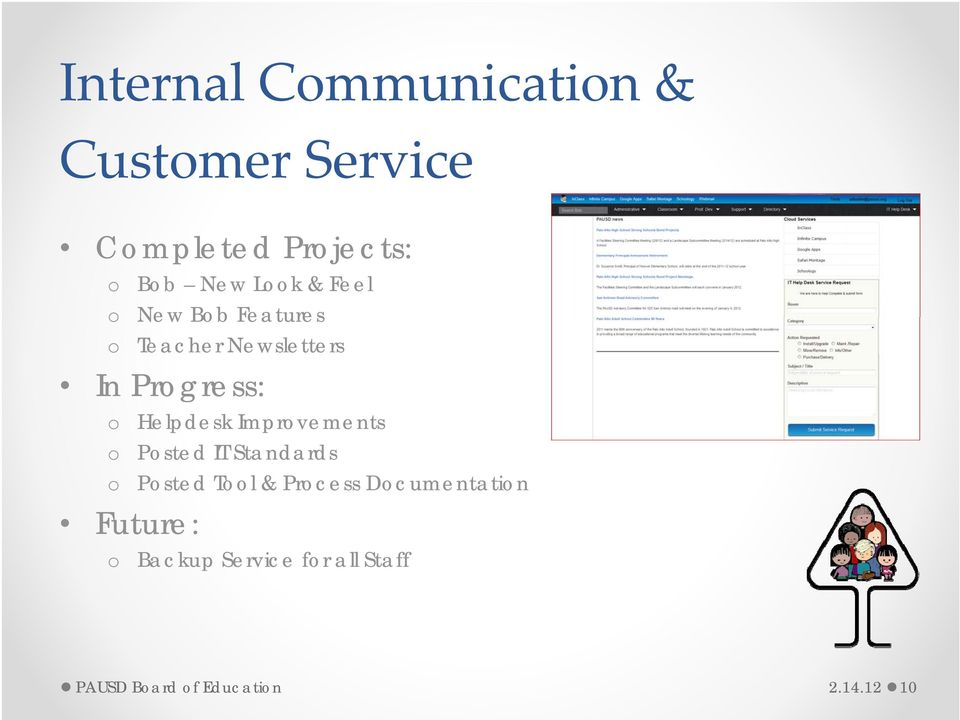 Helpdesk Imprvements Psted IT Standards Psted Tl & Prcess
