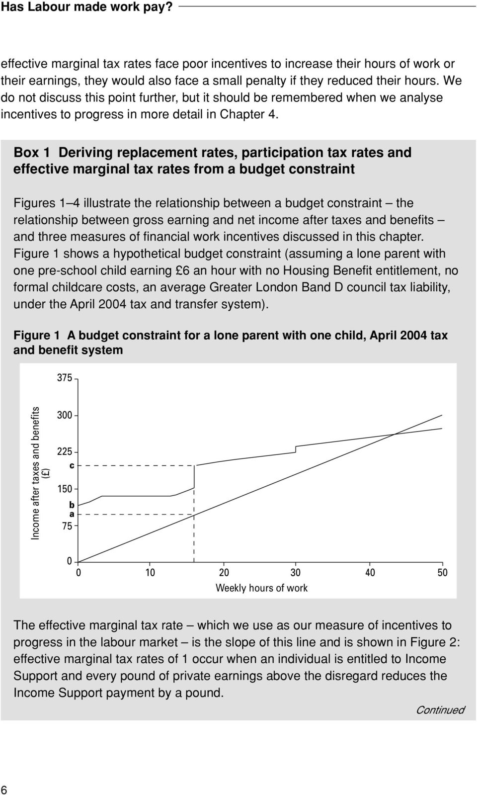 Box 1 Deriving replacement rates, participation tax rates and effective marginal tax rates from a budget constraint Figures 1 4 illustrate the relationship between a budget constraint the