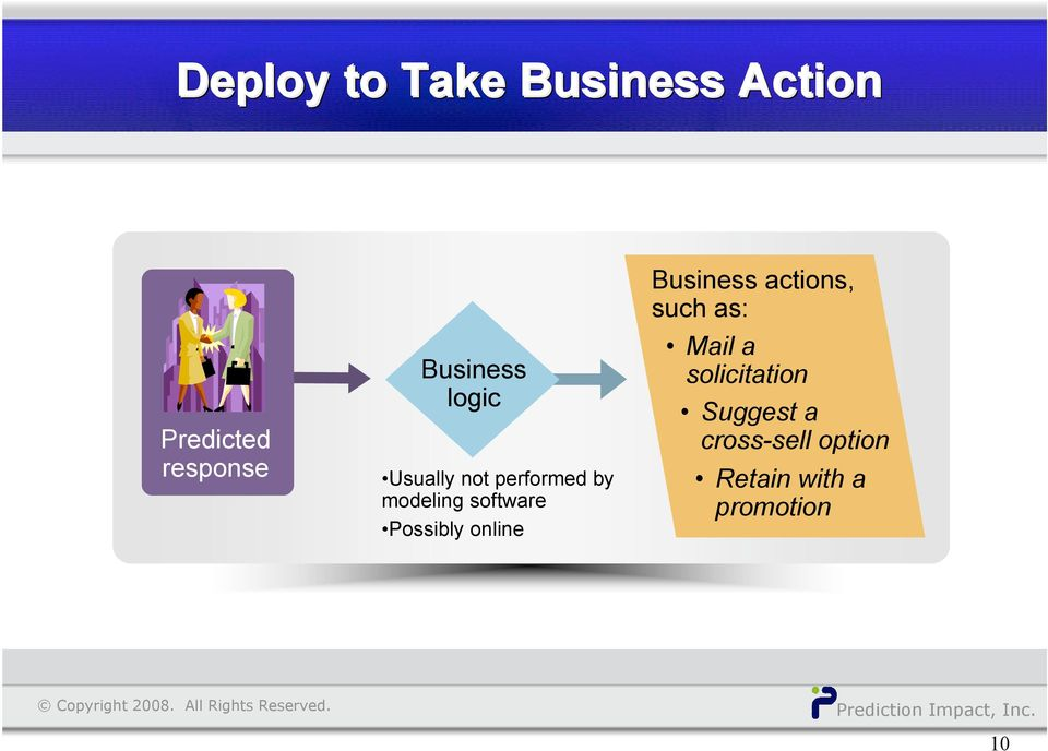 software Possibly online Business actions, such as: Mail