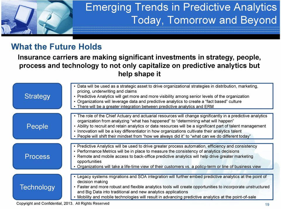 underwriting and claims Predictive Analytics will get more and more visibility among senior levels of the organization Organizations will leverage data and predictive analytics to create a fact based