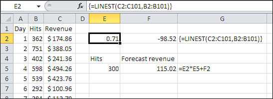 44 Chapter 2 Linear Regression F i g u r e 2. 6 An example of using the LINEST() worksheet function to create a forecast.