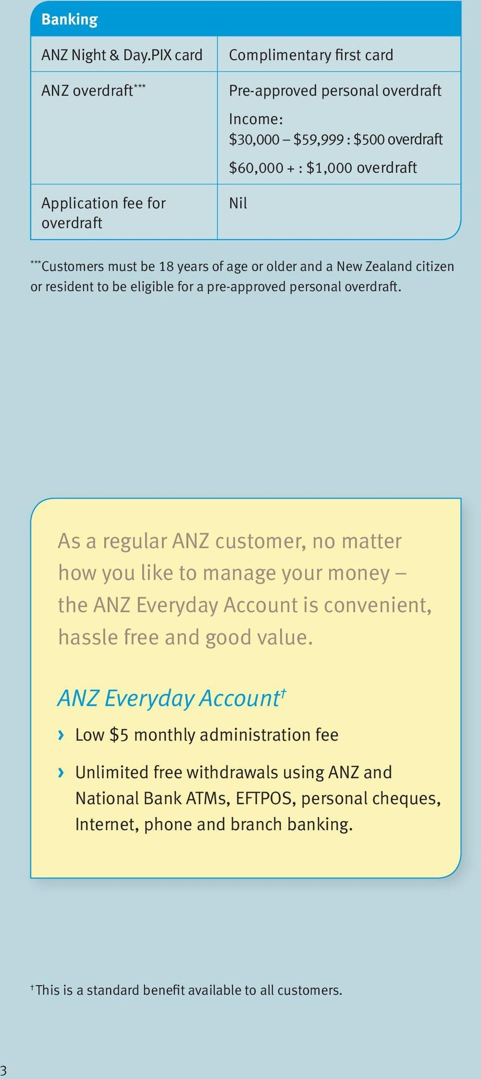 overdraft Nil *** Customers must be 18 years of age or older and a New Zealand citizen or resident to be eligible for a pre-approved personal overdraft.