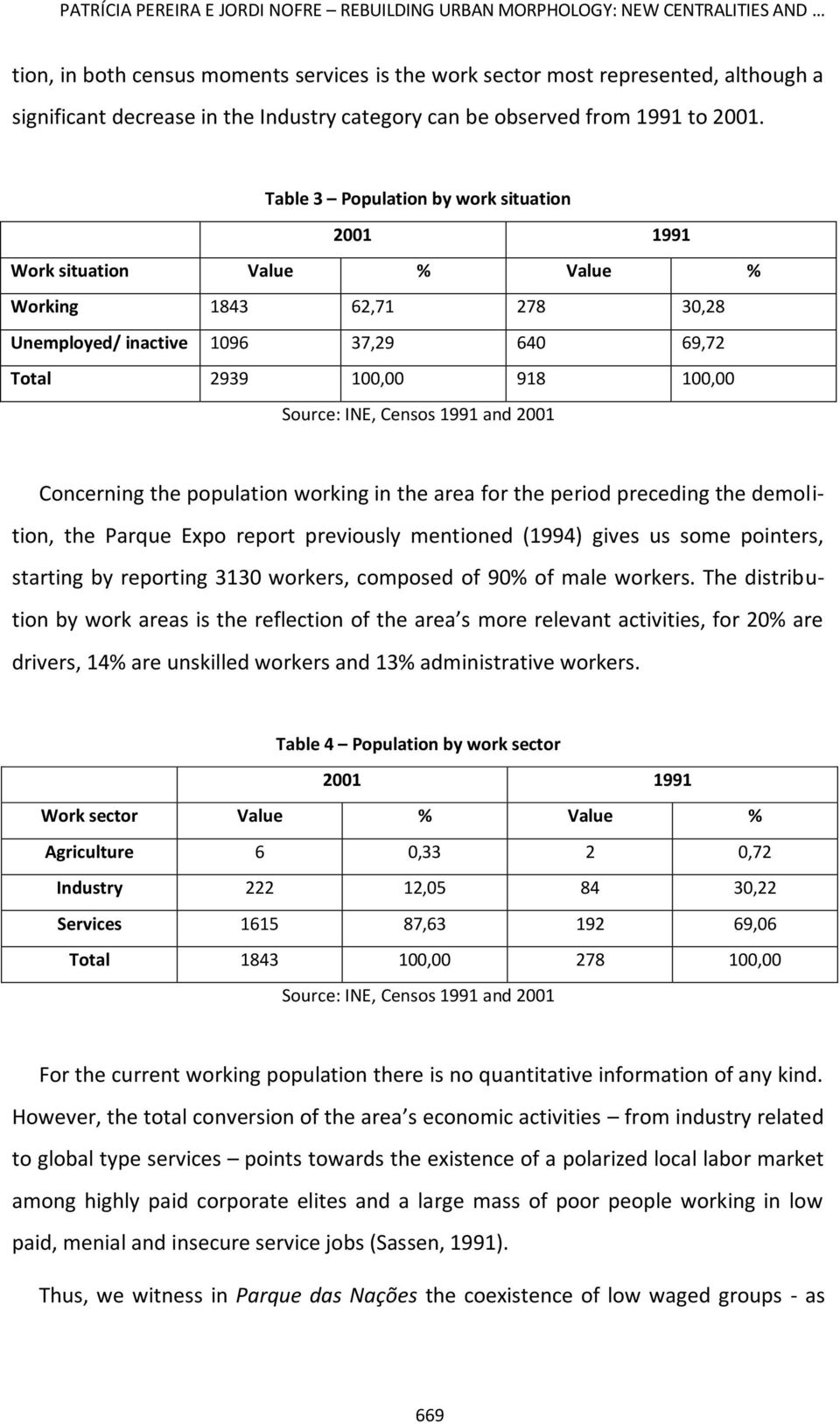 Table 3 Population by work situation 2001 1991 Work situation Value % Value % Working 1843 62,71 278 30,28 Unemployed/ inactive 1096 37,29 640 69,72 Total 2939 100,00 918 100,00 Source: INE, Censos
