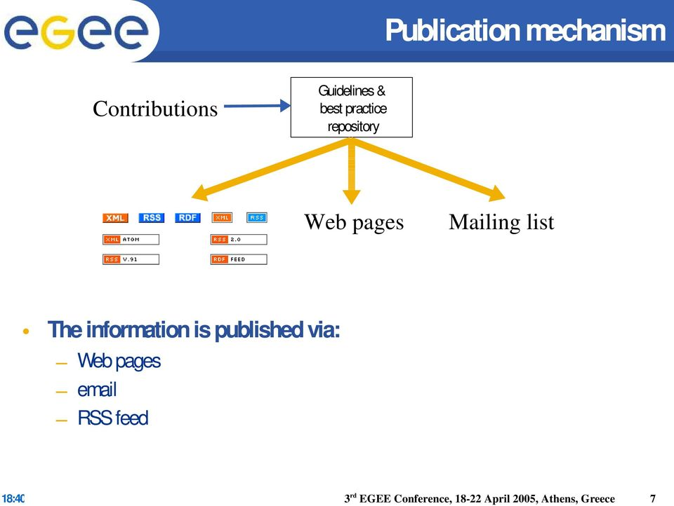 information is published via: Web pages email RSS feed