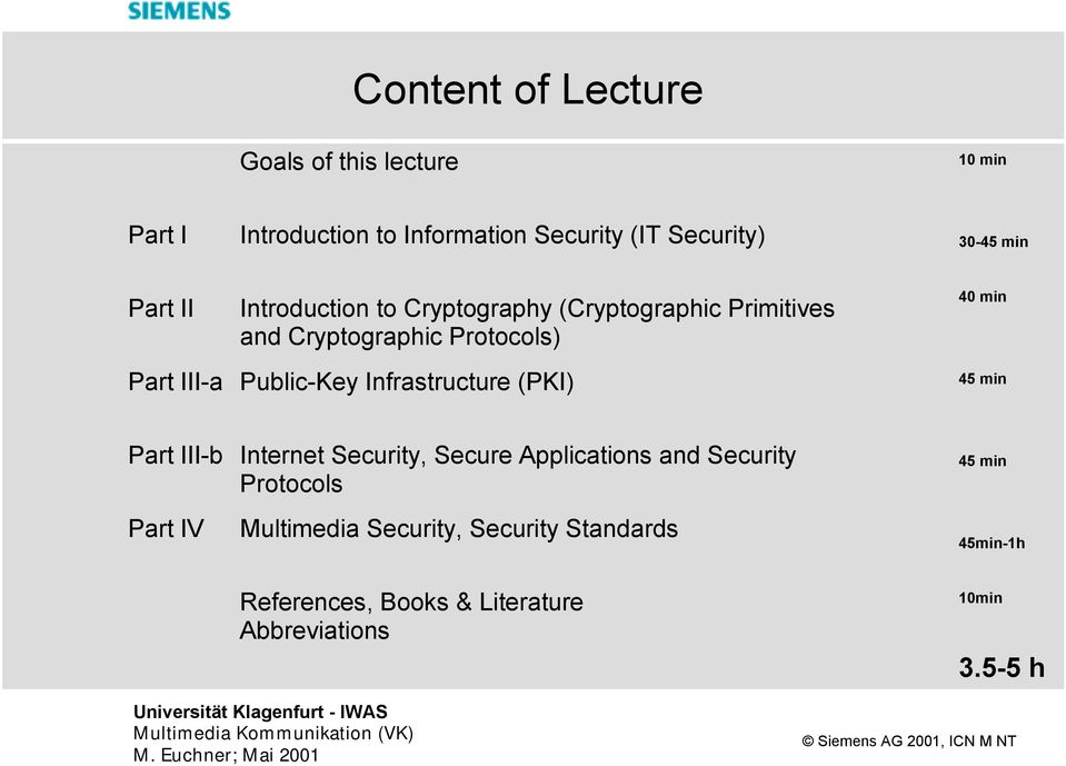 Public-Key Infrastructure (PKI) 40 min 45 min Part III-b Internet Security, Secure Applications and Security