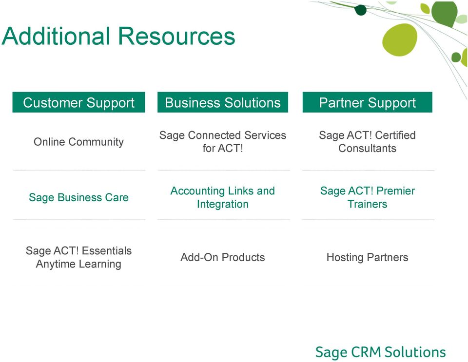 Certified Consultants Sage Business Care Accounting Links and Integration