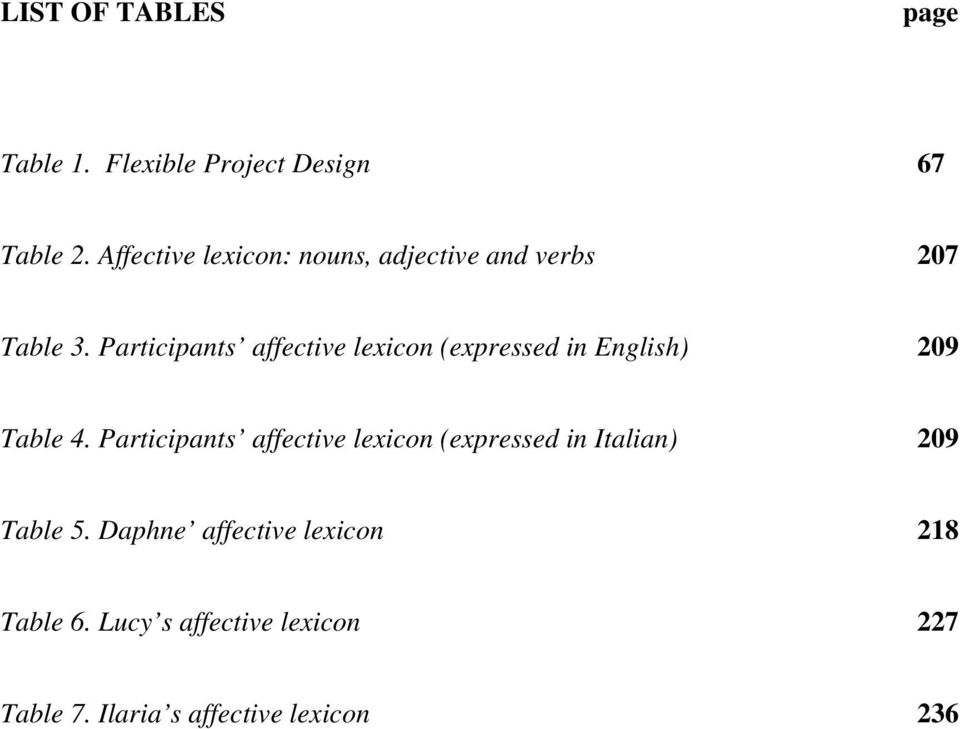 Participants affective lexicon (expressed in English) 209 Table 4.