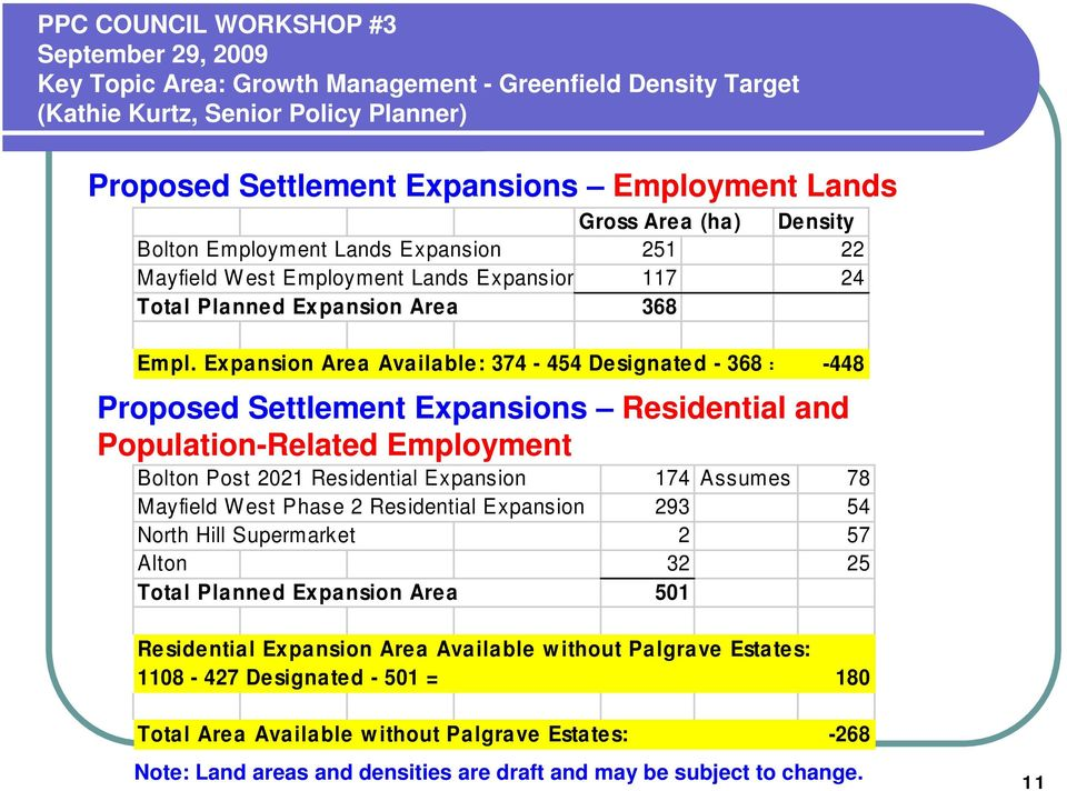 Expansion Area Available: 374-454 Designated - 368 = -448 Proposed Settlement Expansions Residential and Population-Related Employment Bolton Post 2021 Residential Expansion 174