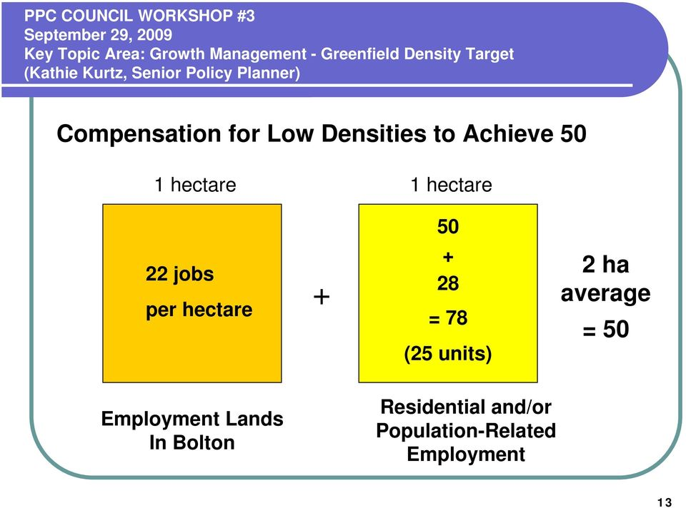 78 (25 units) 2 ha average = 50 Employment Lands In