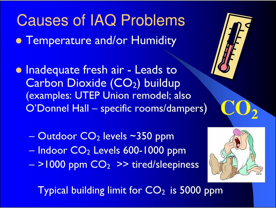 specific rooms/dampers) ) CO 2 Outdoor CO 2 levels ~350 ppm Indoor CO 2 Levels