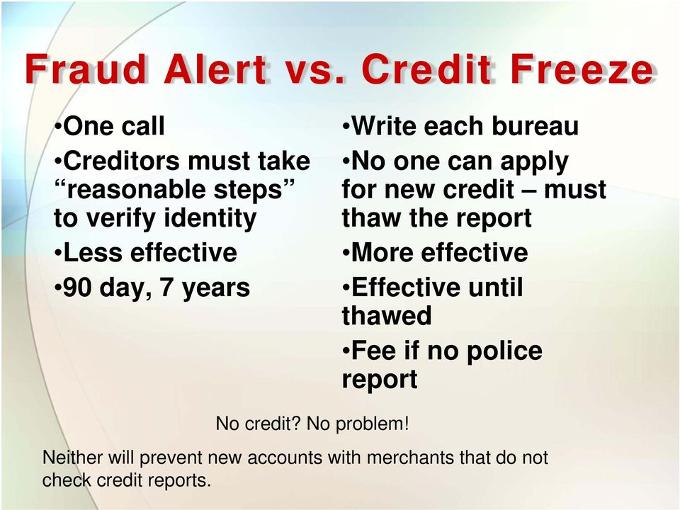 effective 90 day, 7 years Write each bureau No one can apply for new credit must thaw the