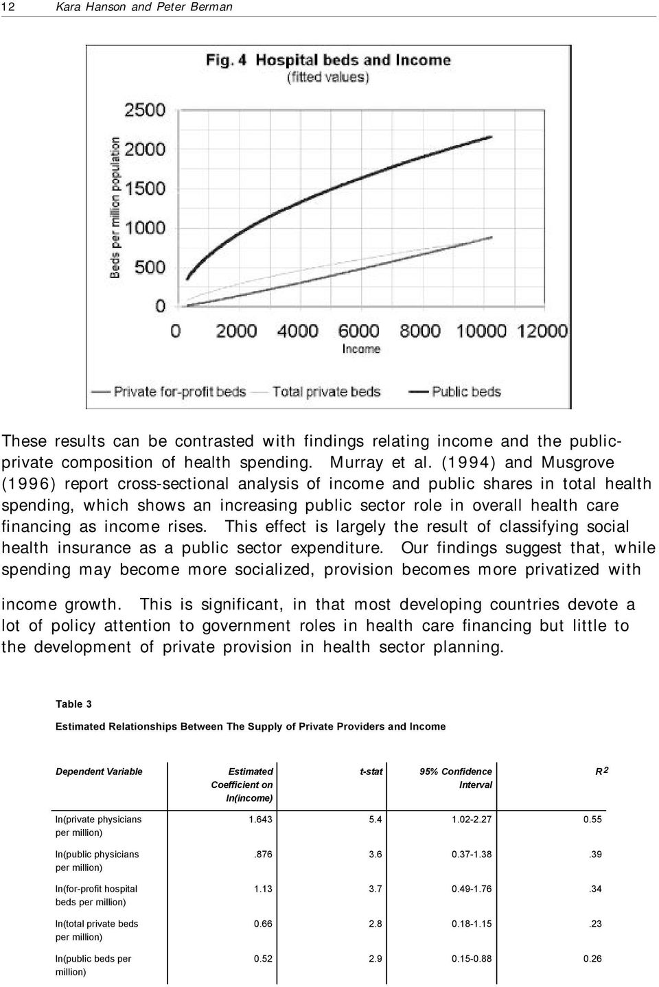 income rises. This effect is largely the result of classifying social health insurance as a public sector expenditure.