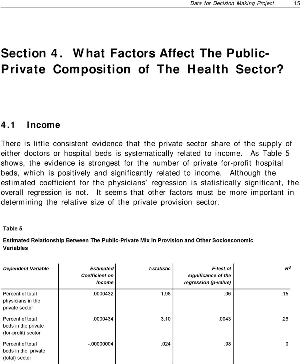1 Income There is little consistent evidence that the private sector share of the supply of either doctors or hospital beds is systematically related to income.